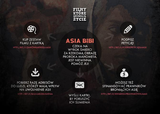asia_bibi_akcja